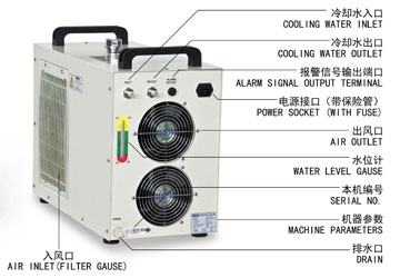 SA CW-5200 water chiller to cool turbomolecular pump