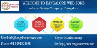 Web Development  Design | SEO company India - Bangalore Web Zone