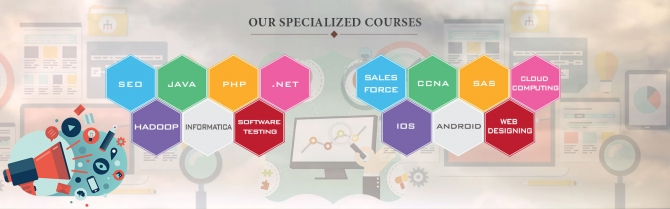 Tableau training institute in USA