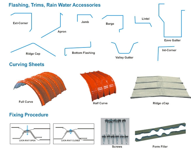 GALVALUME SHEETS DELHI -STEEL ROOF GUTTER MANUFACTURERS IDAHO For sale  Boise Business & Economy Other