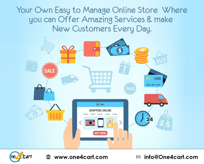 best ecommerce platform in USA