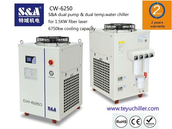 SA dual temp. chiller CW-6250 is used for laser IPG 1500w