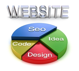 Creative Website designing and redesigning in cheapest price