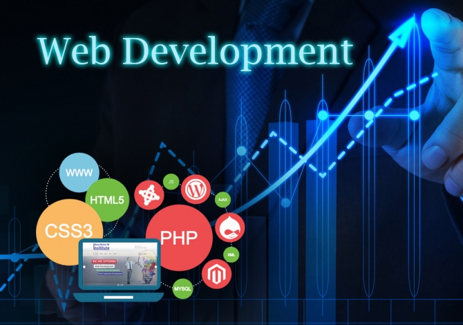 Best Website Development Company in Noida, Delhi, Gurgaon
