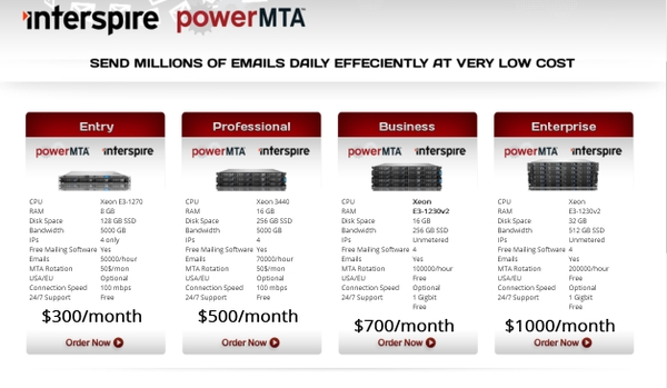 Power MTA Servers Real Results for Your Business